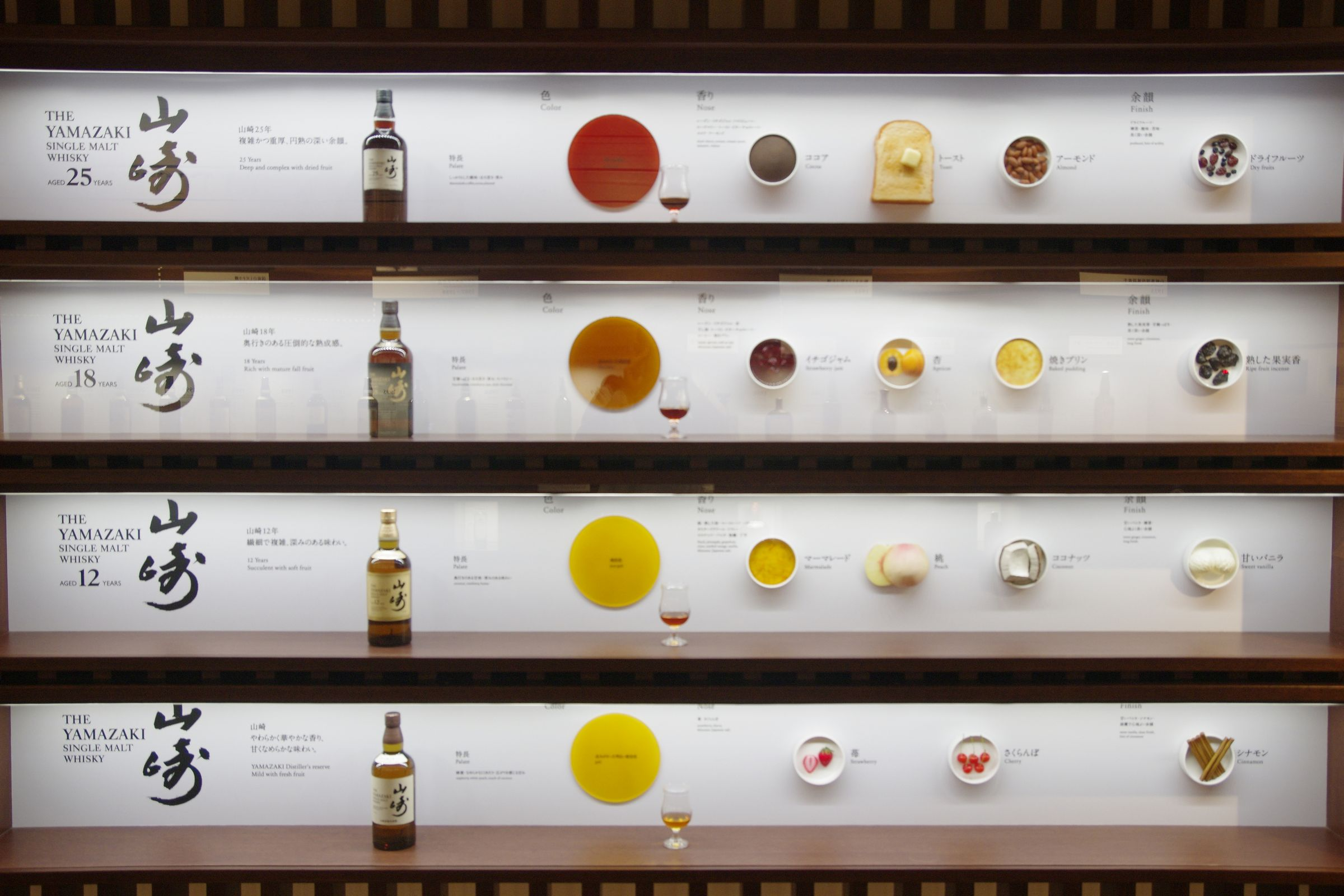 Taste Palette of Yamazaki Single Malt at different ages; Show Room at Yamazaki Distillery; 2018
